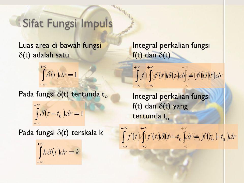 Sifat Fungsi Impuls Luas area di bawah fungsi  (t) adalah satu Pada fungsi  (t) terskala k Integral perkalian fungsi f(t) dan  (t) Pada fungsi  (t