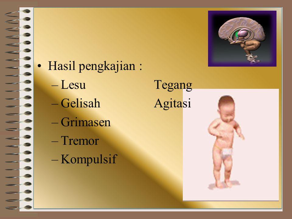 Hasil pengkajian : –LesuTegang –GelisahAgitasi –Grimasen –Tremor –Kompulsif