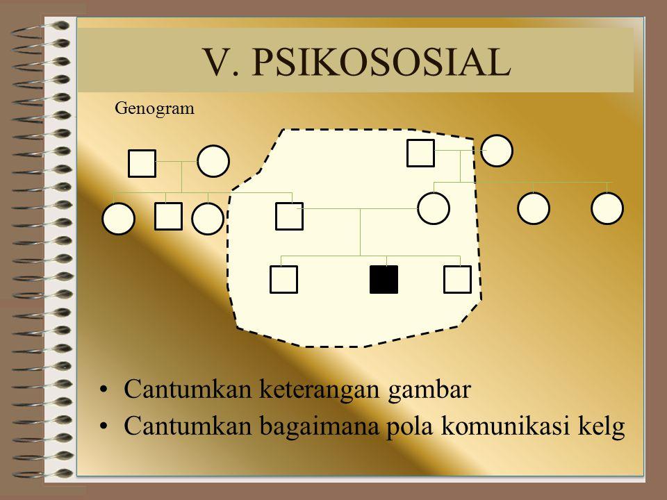 V. PSIKOSOSIAL Cantumkan keterangan gambar Cantumkan bagaimana pola komunikasi kelg Genogram