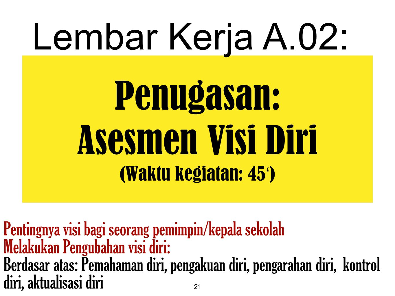 21 Penugasan: Asesmen Visi Diri (Waktu kegiatan: 45 ' ) Lembar Kerja A.02: Pentingnya visi bagi seorang pemimpin/kepala sekolah Melakukan Pengubahan v