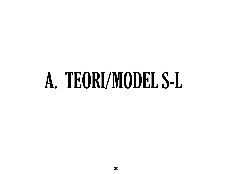 30 A. TEORI/MODEL S-L
