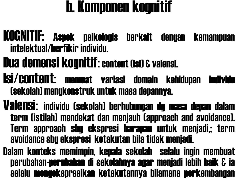 b. Komponen kognitif KOGNITIF: Aspek psikologis berkait dengan kemampuan intelektual/berfikir individu. Dua demensi kognitif: content (isi) & valensi.