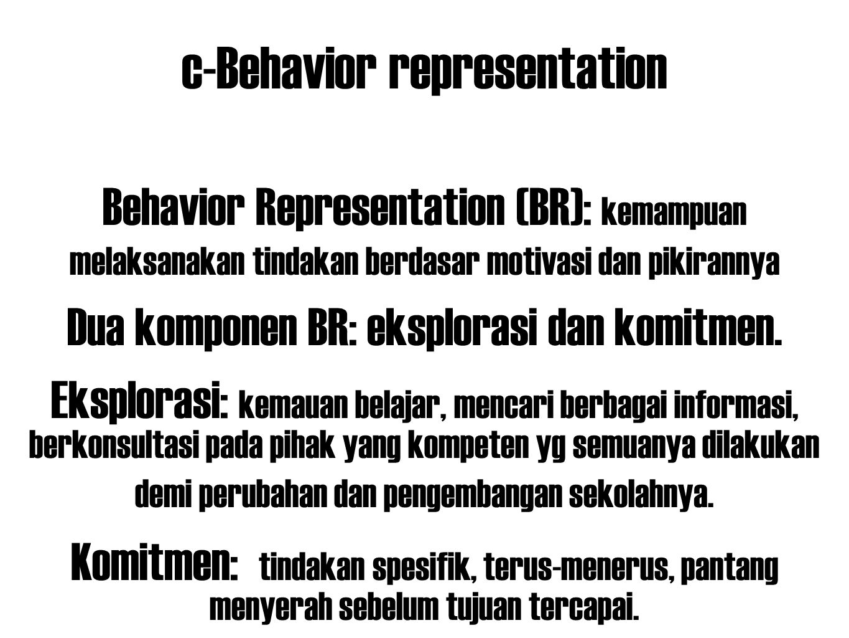 c-Behavior representation Behavior Representation (BR): kemampuan melaksanakan tindakan berdasar motivasi dan pikirannya Dua komponen BR: eksplorasi d