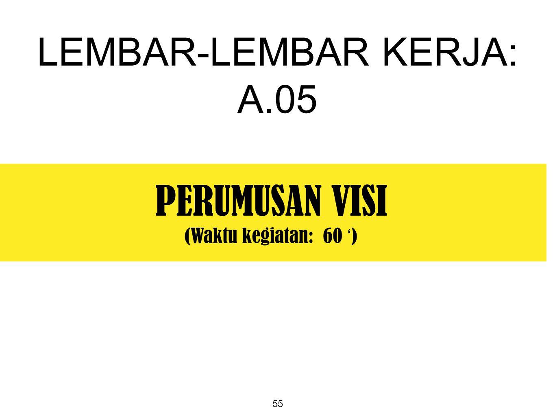 55 LEMBAR-LEMBAR KERJA: A.05 PERUMUSAN VISI (Waktu kegiatan: 60 ' )