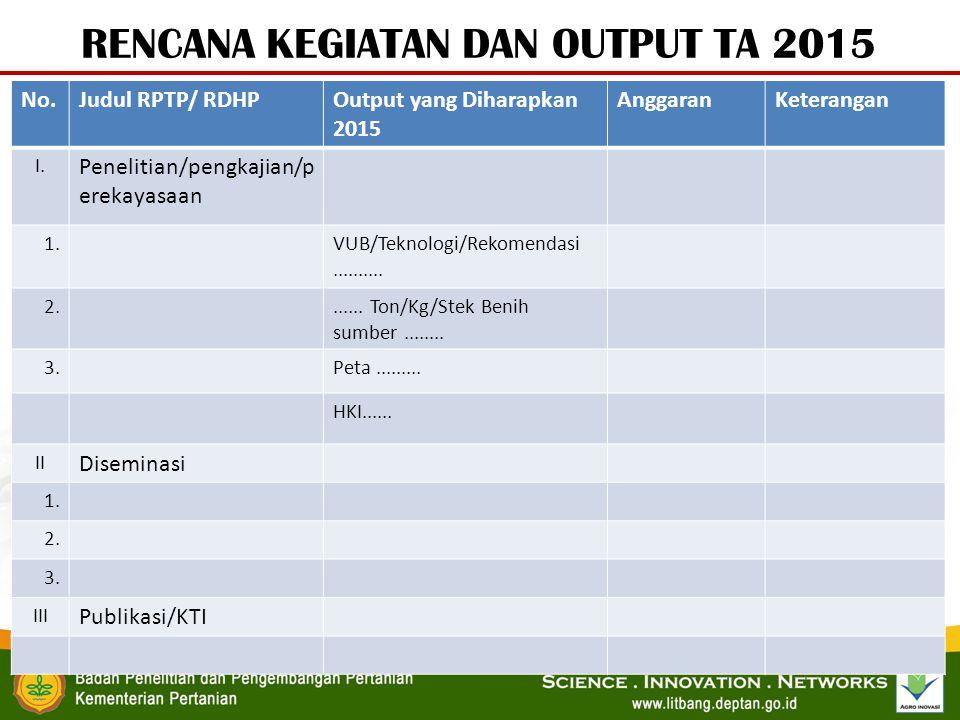 RENCANA KEGIATAN DAN OUTPUT TA 2015 No.Judul RPTP/ RDHPOutput yang Diharapkan 2015 AnggaranKeterangan I. Penelitian/pengkajian/p erekayasaan 1.VUB/Tek