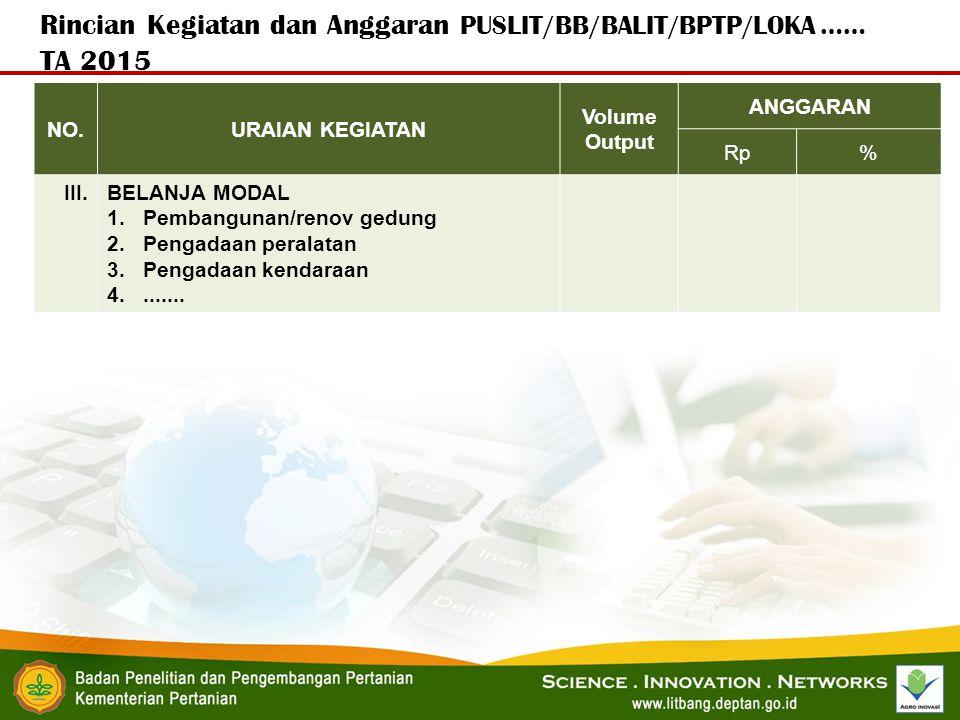 Rincian Kegiatan dan Anggaran PUSLIT/BB/BALIT/BPTP/LOKA …… TA 2015 NO.URAIAN KEGIATAN Volume Output ANGGARAN Rp% III.BELANJA MODAL 1.Pembangunan/renov
