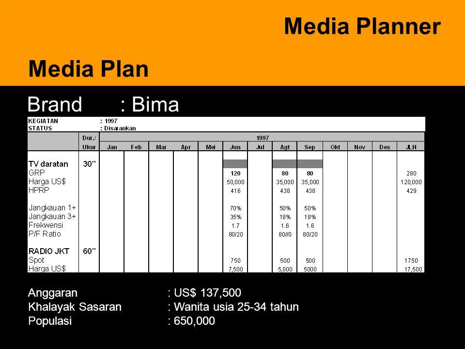 13 Anggaran: US$ 137,500 Khalayak Sasaran: Wanita usia 25-34 tahun Populasi: 650,000 Media Plan Brand : Bima Media Planner