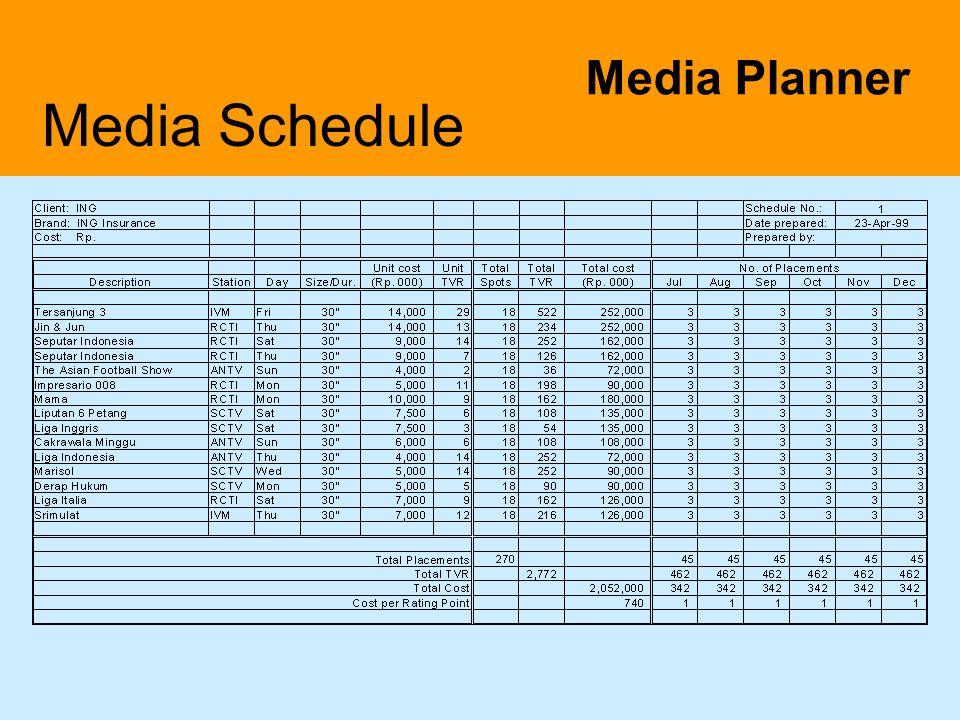 14 Media Schedule Media Planner