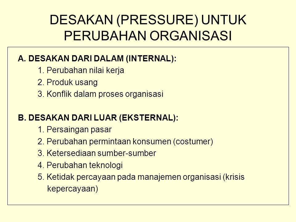 DESAKAN (PRESSURE) UNTUK PERUBAHAN ORGANISASI A. DESAKAN DARI DALAM (INTERNAL): 1. Perubahan nilai kerja 2. Produk usang 3. Konflik dalam proses organ