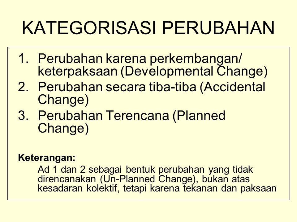 KATEGORISASI PERUBAHAN 1.Perubahan karena perkembangan/ keterpaksaan (Developmental Change) 2.Perubahan secara tiba-tiba (Accidental Change) 3.Perubah