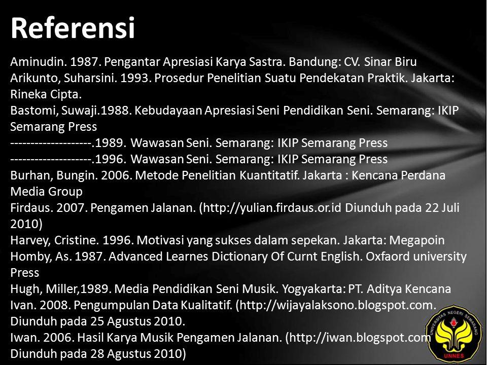 Referensi Aminudin. 1987. Pengantar Apresiasi Karya Sastra.