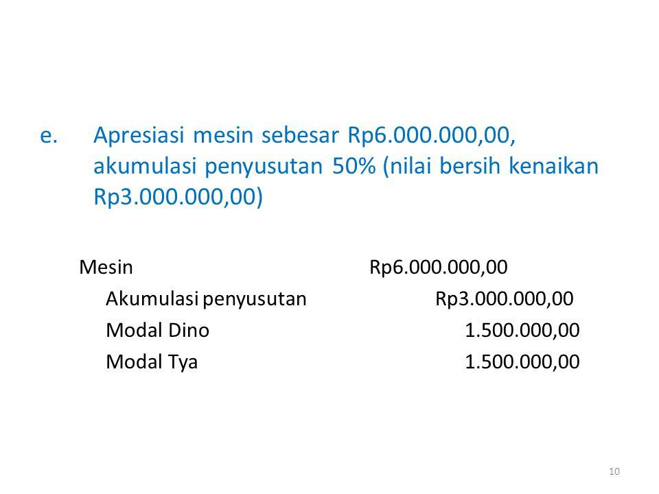 e.Apresiasi mesin sebesar Rp6.000.000,00, akumulasi penyusutan 50% (nilai bersih kenaikan Rp3.000.000,00) MesinRp6.000.000,00 Akumulasi penyusutanRp3.