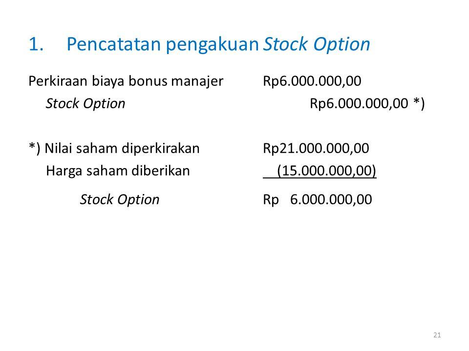 1.Pencatatan pengakuan Stock Option Perkiraan biaya bonus manajerRp6.000.000,00 Stock OptionRp6.000.000,00 *) *) Nilai saham diperkirakanRp21.000.000,00 Harga saham diberikan (15.000.000,00) Stock OptionRp 6.000.000,00 21