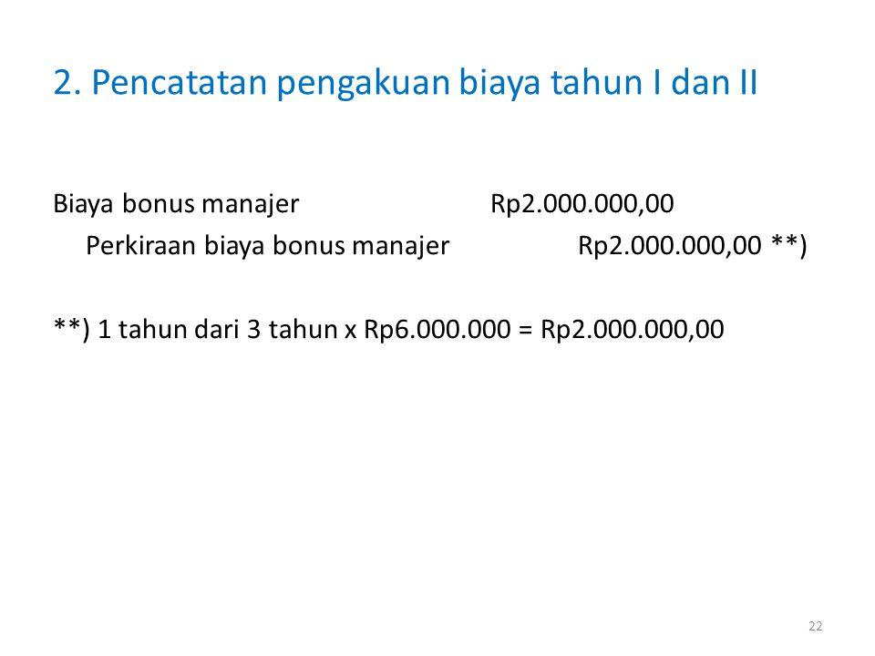 2. Pencatatan pengakuan biaya tahun I dan II Biaya bonus manajerRp2.000.000,00 Perkiraan biaya bonus manajerRp2.000.000,00 **) **) 1 tahun dari 3 tahu