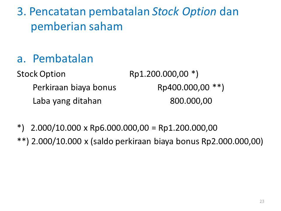 3. Pencatatan pembatalan Stock Option dan pemberian saham a.Pembatalan Stock OptionRp1.200.000,00 *) Perkiraan biaya bonusRp400.000,00 **) Laba yang d