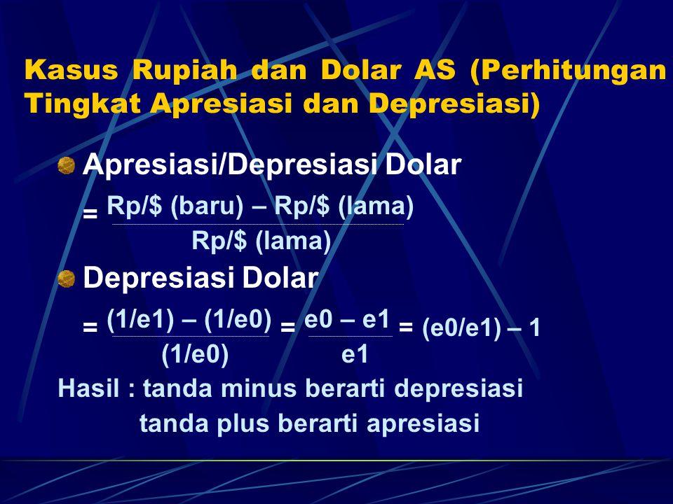 Kasus Rupiah dan Dolar AS (Perhitungan Tingkat Apresiasi dan Depresiasi) Apresiasi/Depresiasi Dolar = Rp/$ (baru) – Rp/$ (lama) Rp/$ (lama) Depresiasi