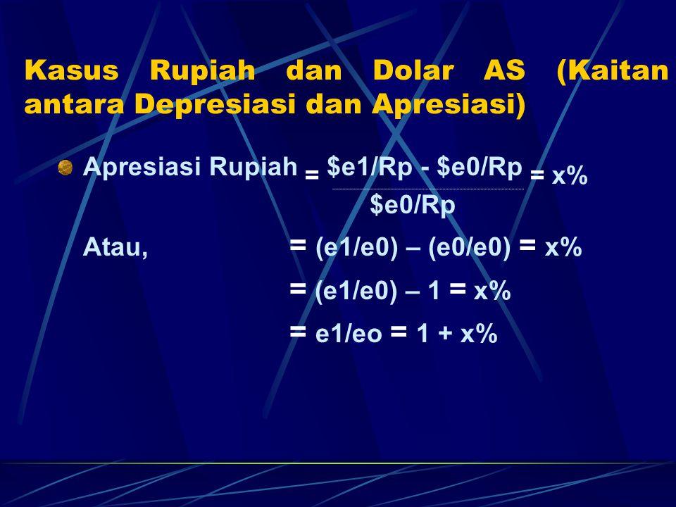 Kasus Rupiah dan Dolar AS (Kaitan antara Depresiasi dan Apresiasi) Apresiasi Rupiah = $e1/Rp - $e0/Rp = x% $e0/Rp Atau, = (e1/e0) – (e0/e0) = x% = (e1/e0) – 1 = x% = e1/eo = 1 + x%