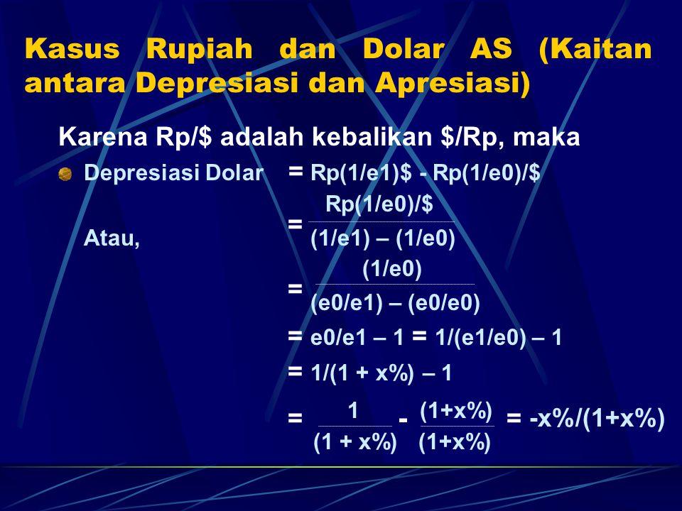 Kasus Rupiah dan Dolar AS (Kaitan antara Depresiasi dan Apresiasi) Karena Rp/$ adalah kebalikan $/Rp, maka Depresiasi Dolar = Rp(1/e1)$ - Rp(1/e0)/$ Rp(1/e0)/$ Atau, = (1/e1) – (1/e0) (1/e0) = (e0/e1) – (e0/e0) = e0/e1 – 1 = 1/(e1/e0) – 1 = 1/(1 + x%) – 1 = 1 - (1+x%) = -x%/(1+x%) (1 + x%) (1+x%)