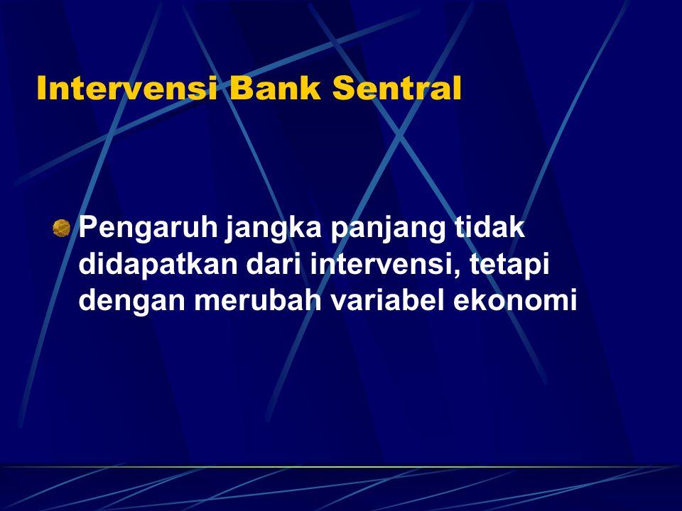 Intervensi Bank Sentral Pengaruh jangka panjang tidak didapatkan dari intervensi, tetapi dengan merubah variabel ekonomi