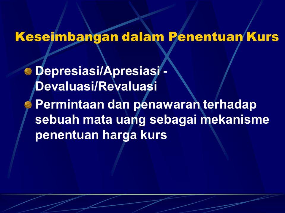 Keseimbangan dalam Penentuan Kurs Depresiasi/Apresiasi - Devaluasi/Revaluasi Permintaan dan penawaran terhadap sebuah mata uang sebagai mekanisme penentuan harga kurs