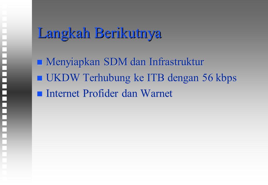 Langkah Berikutnya n Menyiapkan SDM dan Infrastruktur n UKDW Terhubung ke ITB dengan 56 kbps n Internet Profider dan Warnet