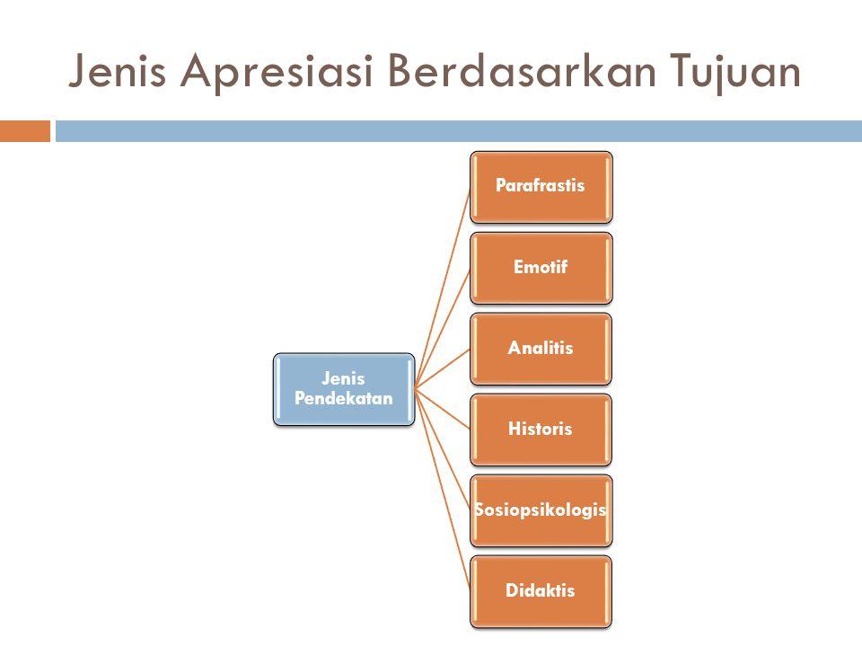 Jenis Apresiasi Berdasarkan Tujuan Jenis Pendekatan ParafrastisEmotifAnalitisHistorisSosiopsikologisDidaktis