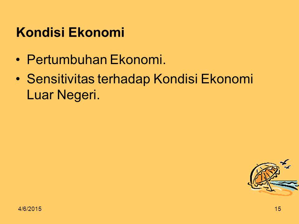 4/6/201515 Kondisi Ekonomi Pertumbuhan Ekonomi. Sensitivitas terhadap Kondisi Ekonomi Luar Negeri.
