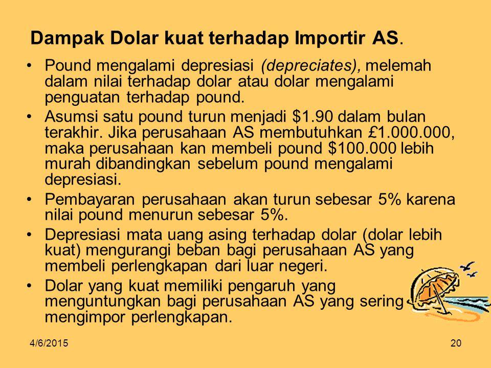 4/6/201520 Dampak Dolar kuat terhadap Importir AS.