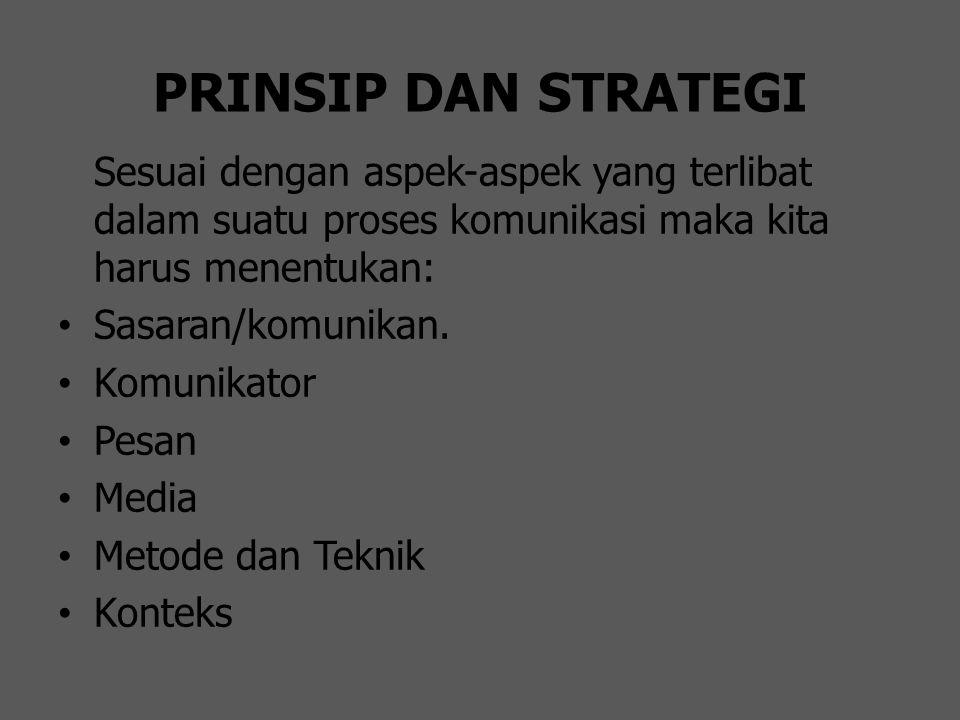 PRINSIP DAN STRATEGI Sesuai dengan aspek-aspek yang terlibat dalam suatu proses komunikasi maka kita harus menentukan: Sasaran/komunikan. Komunikator