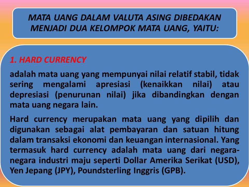 PENERAPAN DI INDONESIA Sistem nilai tukar tetap pernah berlaku di Indonesia.