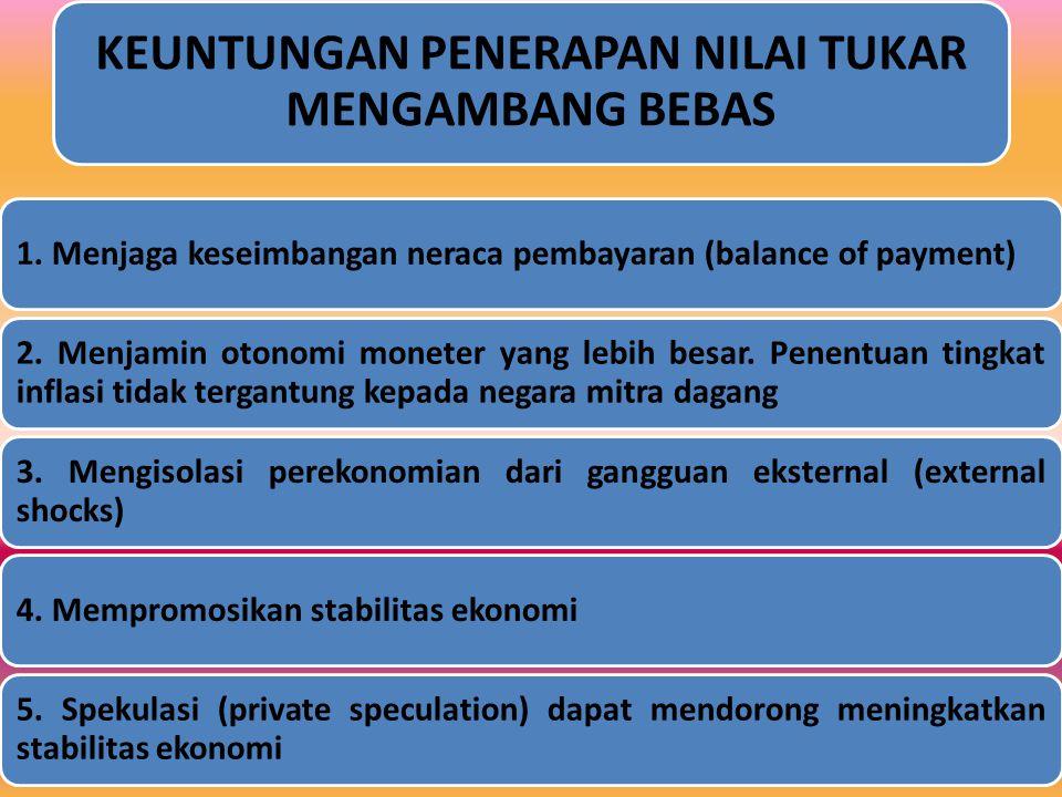 KEUNTUNGAN PENERAPAN NILAI TUKAR MENGAMBANG BEBAS 1. Menjaga keseimbangan neraca pembayaran (balance of payment) 2. Menjamin otonomi moneter yang lebi