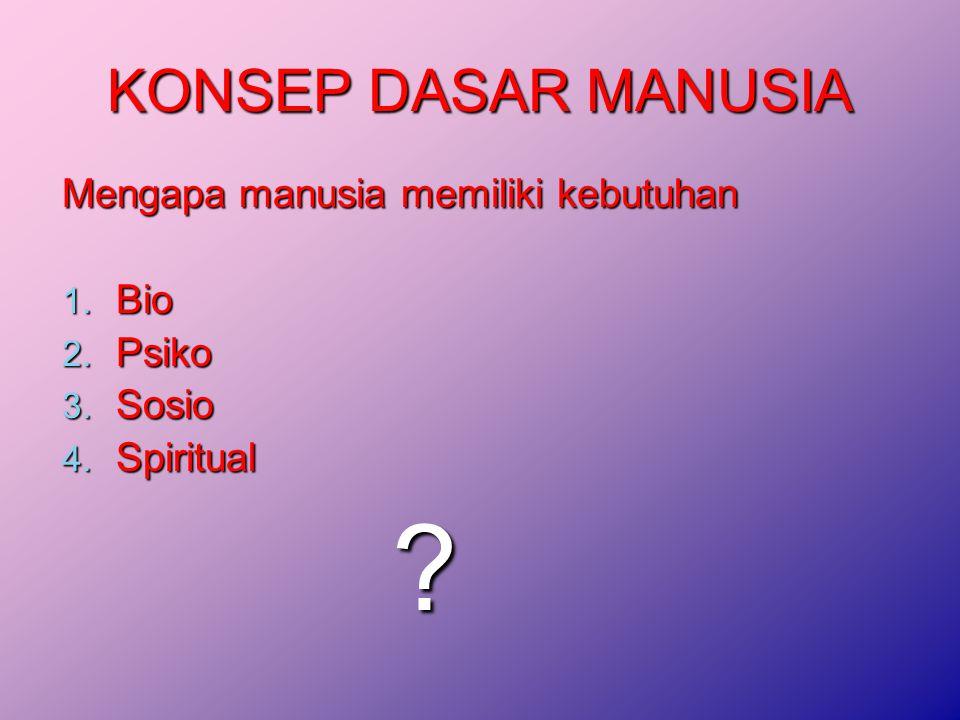KONSEP DASAR MANUSIA Mengapa manusia memiliki kebutuhan 1. Bio 2. Psiko 3. Sosio 4. Spiritual ?