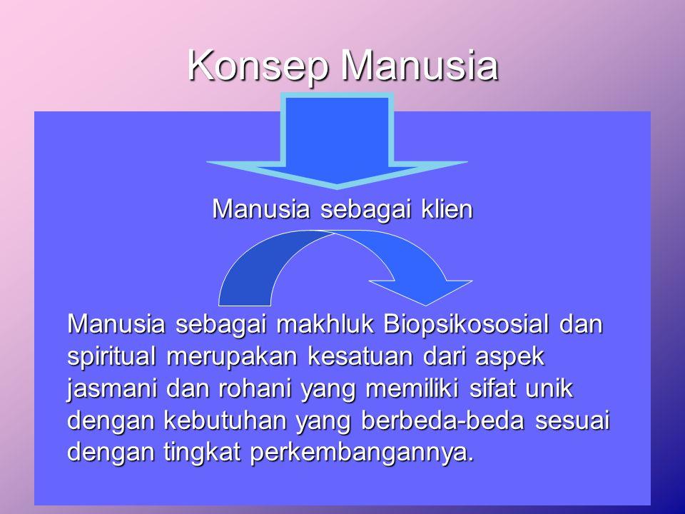 Konsep Manusia Manusia sebagai klien Manusia sebagai makhluk Biopsikososial dan spiritual merupakan kesatuan dari aspek jasmani dan rohani yang memiliki sifat unik dengan kebutuhan yang berbeda-beda sesuai dengan tingkat perkembangannya.