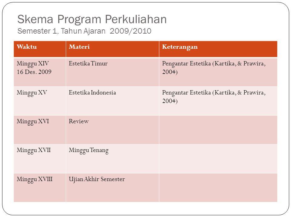 Skema Program Perkuliahan Semester 1, Tahun Ajaran 2009/2010 WaktuMateriKeterangan Minggu XIV 16 Des. 2009 Estetika TimurPengantar Estetika (Kartika,