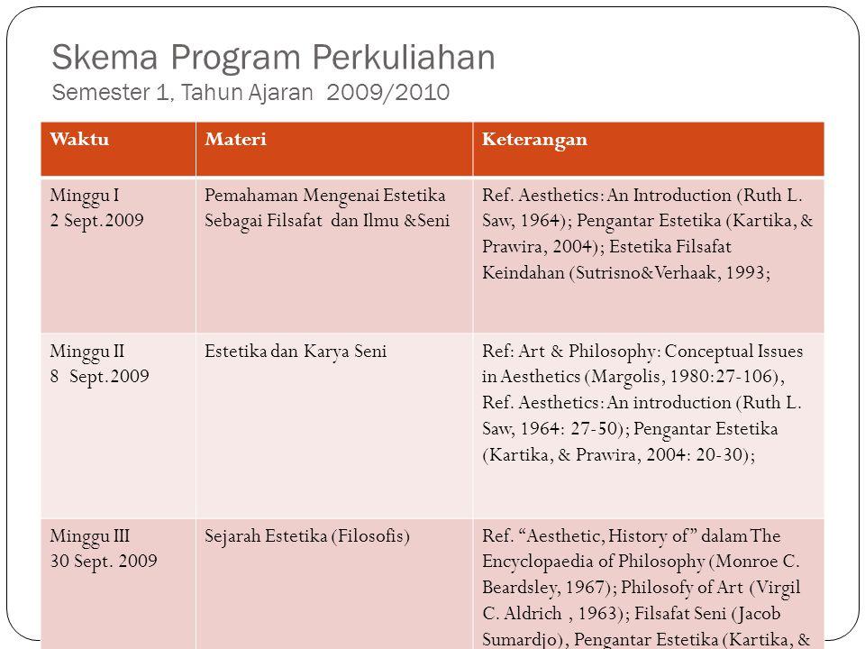 Skema Program Perkuliahan Semester 1, Tahun Ajaran 2009/2010 WaktuMateriKeterangan Minggu I 2 Sept.2009 Pemahaman Mengenai Estetika Sebagai Filsafat dan Ilmu &Seni Ref.