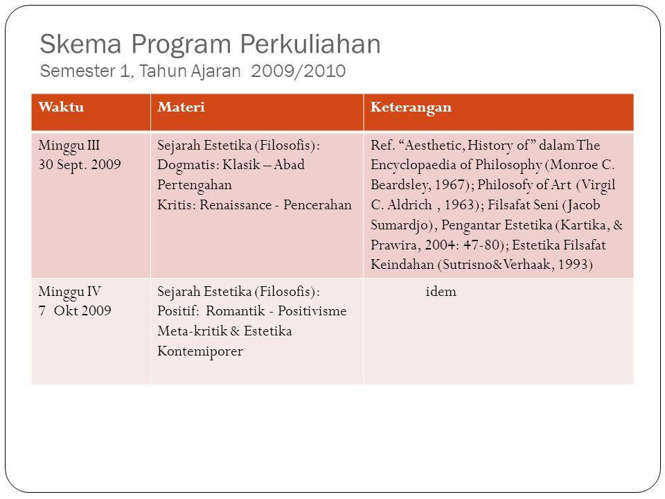 Skema Program Perkuliahan Semester 1, Tahun Ajaran 2009/2010 WaktuMateriKeterangan Minggu III 30 Sept. 2009 Sejarah Estetika (Filosofis): Dogmatis: Kl