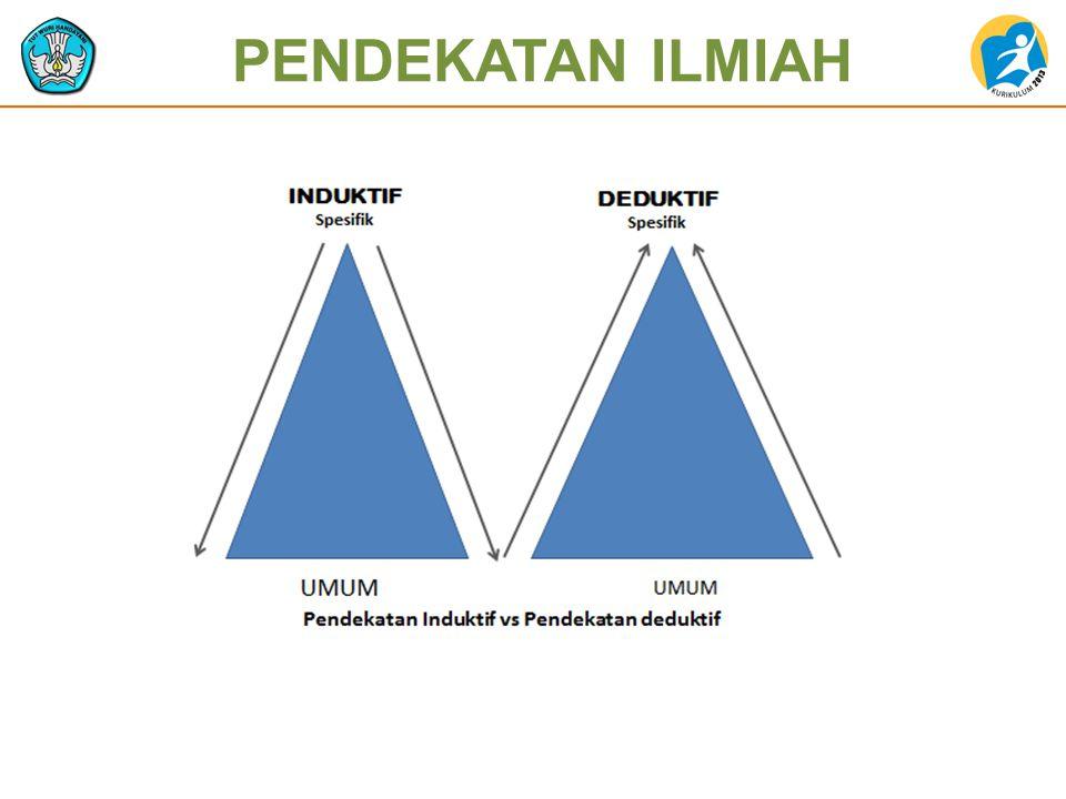 PENDEKATAN ILMIAH