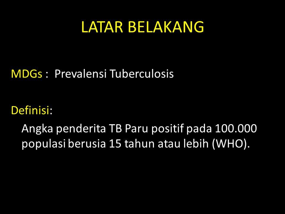 LATAR BELAKANG MDGs : Prevalensi Tuberculosis Definisi: Angka penderita TB Paru positif pada 100.000 populasi berusia 15 tahun atau lebih (WHO).