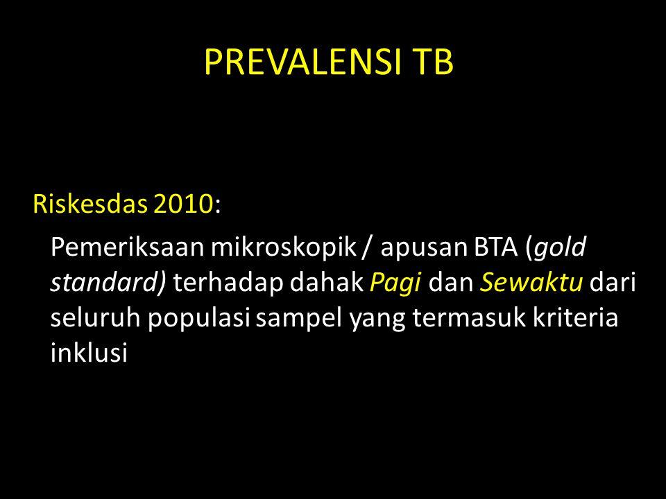 PREVALENSI TB Riskesdas 2010: Pemeriksaan mikroskopik / apusan BTA (gold standard) terhadap dahak Pagi dan Sewaktu dari seluruh populasi sampel yang t