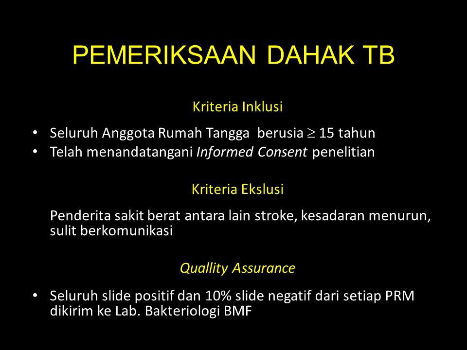 PEMERIKSAAN DAHAK TB Kriteria Inklusi Seluruh Anggota Rumah Tangga berusia  15 tahun Telah menandatangani Informed Consent penelitian Kriteria Ekslus