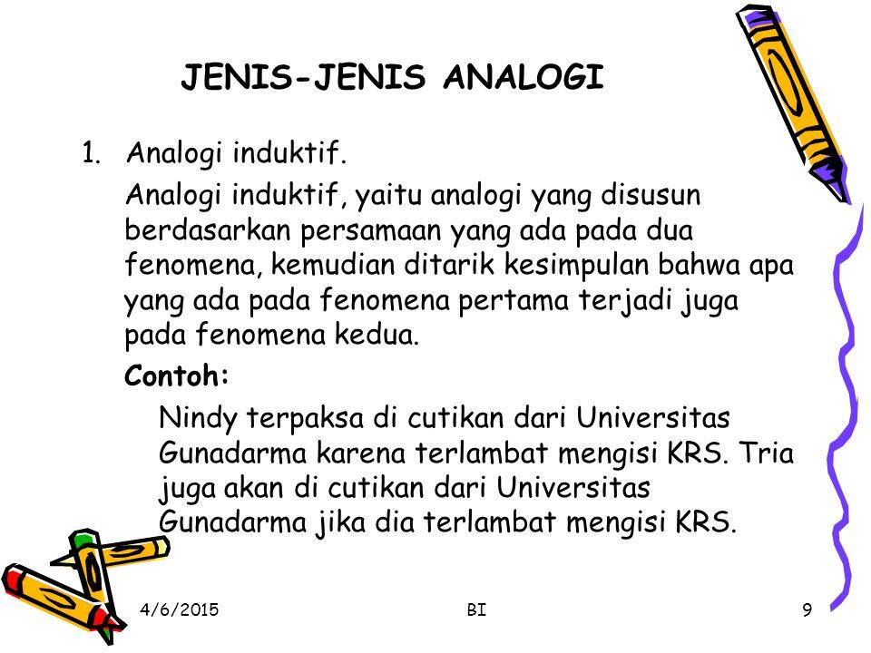 JENIS-JENIS ANALOGI 1.Analogi induktif. Analogi induktif, yaitu analogi yang disusun berdasarkan persamaan yang ada pada dua fenomena, kemudian ditari