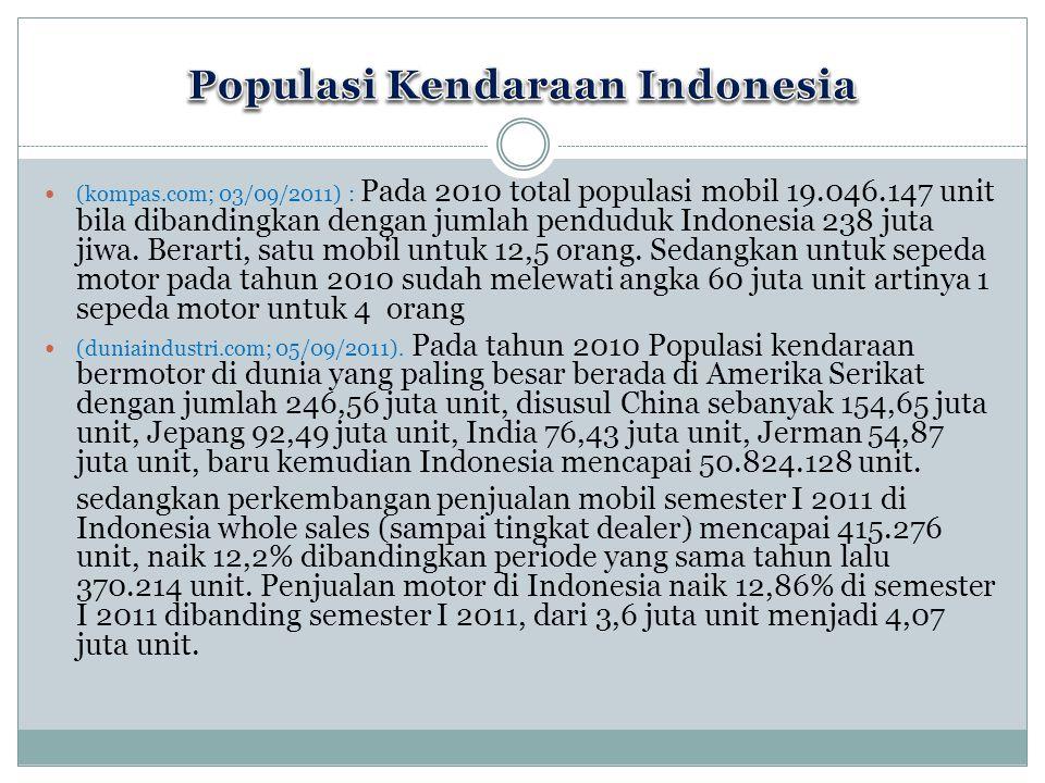 (kompas.com; 03/09/2011) : Pada 2010 total populasi mobil 19.046.147 unit bila dibandingkan dengan jumlah penduduk Indonesia 238 juta jiwa. Berarti, s
