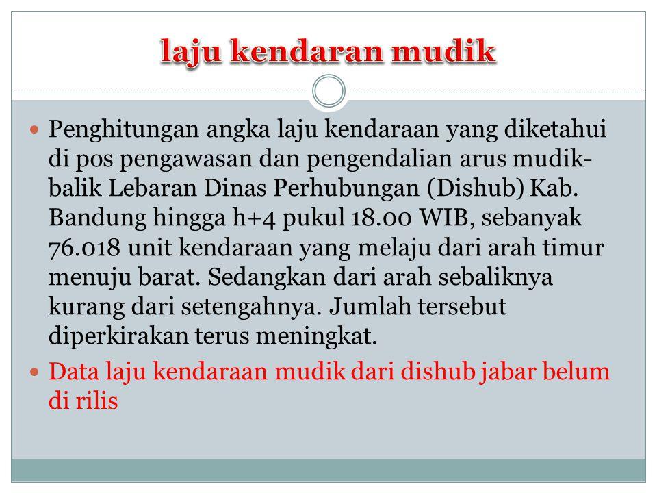 Bandung – Garut - Tasikmalaya – Ciamis 16.Simpang Parakanmuncang Kab.