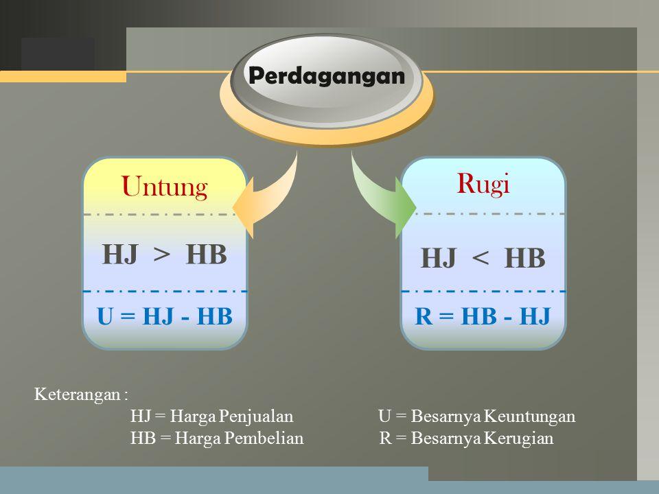 LOGO Perdagangan Untung Rugi HJ > HB HJ < HB Keterangan : HJ = Harga Penjualan U = Besarnya Keuntungan HB = Harga Pembelian R = Besarnya Kerugian U = HJ - HBR = HB - HJ