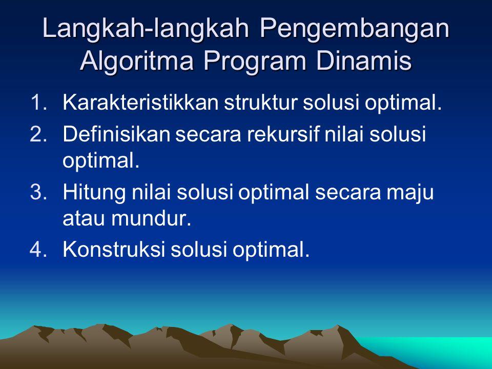 Langkah-langkah Pengembangan Algoritma Program Dinamis 1.Karakteristikkan struktur solusi optimal. 2.Definisikan secara rekursif nilai solusi optimal.