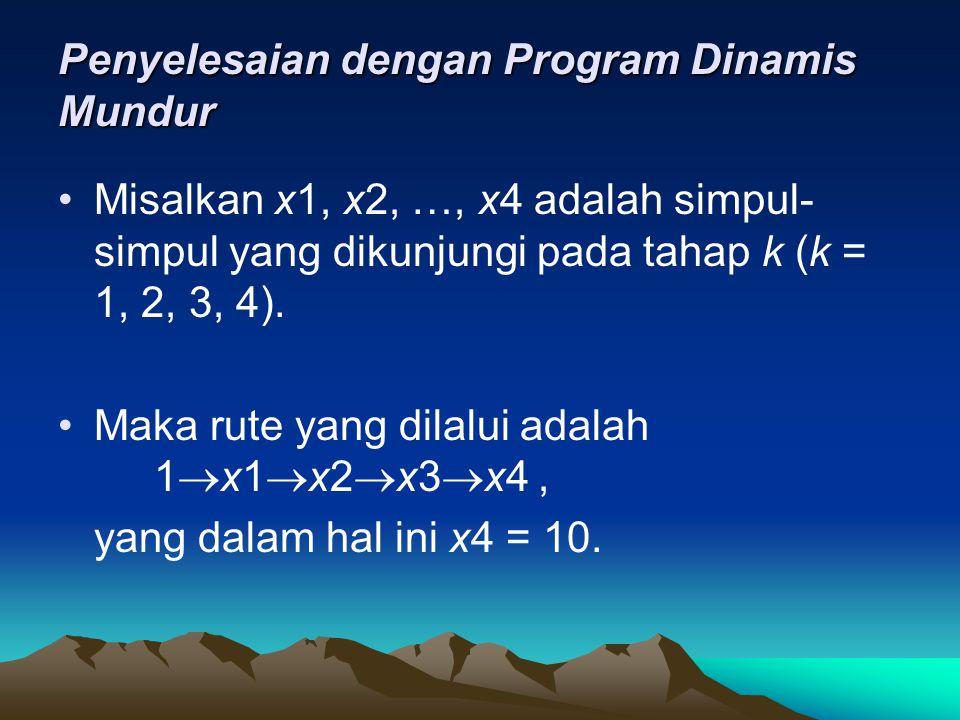 Penyelesaian dengan Program Dinamis Mundur Misalkan x1, x2, …, x4 adalah simpul- simpul yang dikunjungi pada tahap k (k = 1, 2, 3, 4). Maka rute yang