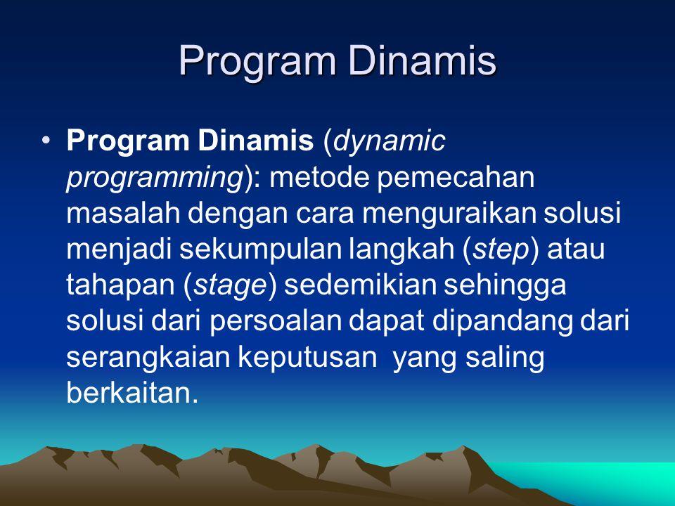 Program Dinamis Program Dinamis (dynamic programming): metode pemecahan masalah dengan cara menguraikan solusi menjadi sekumpulan langkah (step) atau