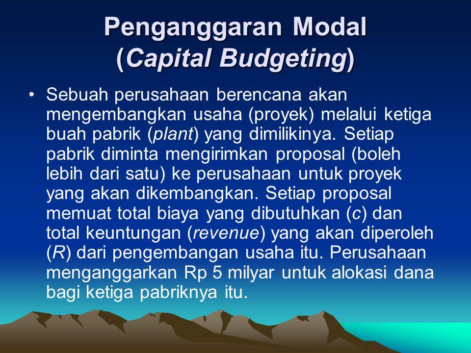 Penganggaran Modal (Capital Budgeting) Sebuah perusahaan berencana akan mengembangkan usaha (proyek) melalui ketiga buah pabrik (plant) yang dimilikin
