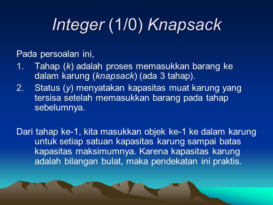 Integer (1/0) Knapsack Pada persoalan ini, 1.Tahap (k) adalah proses memasukkan barang ke dalam karung (knapsack) (ada 3 tahap). 2.Status (y) menyatak