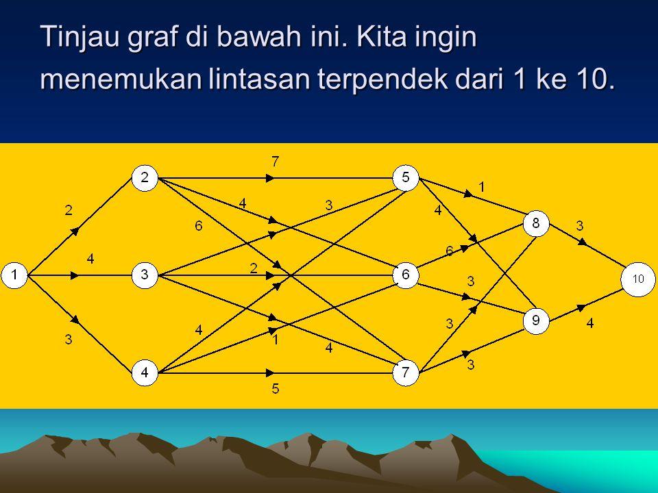 Tinjau graf di bawah ini. Kita ingin menemukan lintasan terpendek dari 1 ke 10.